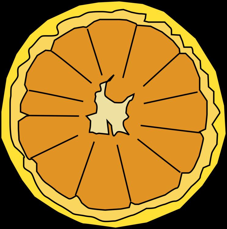 Commodity,Symmetry,Area