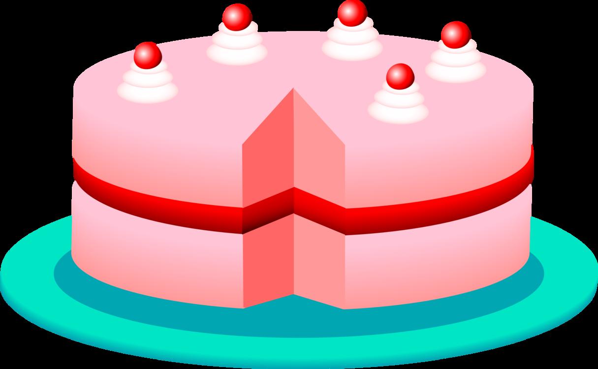 Birthday Cake,Cuisine,Cake Decorating