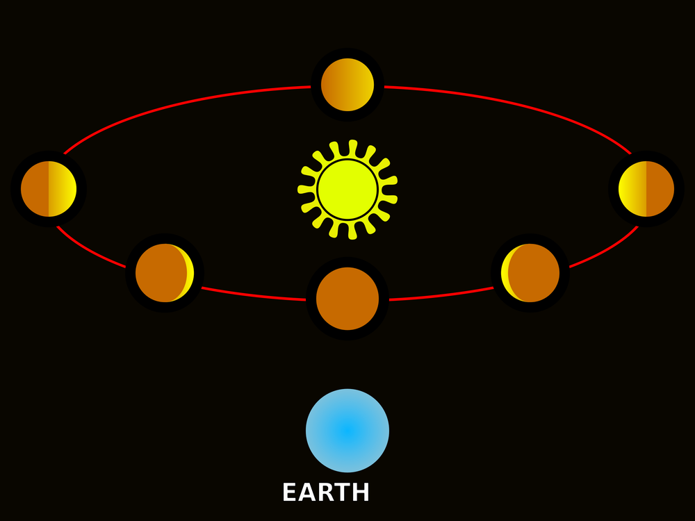 Planet,Symmetry,Space