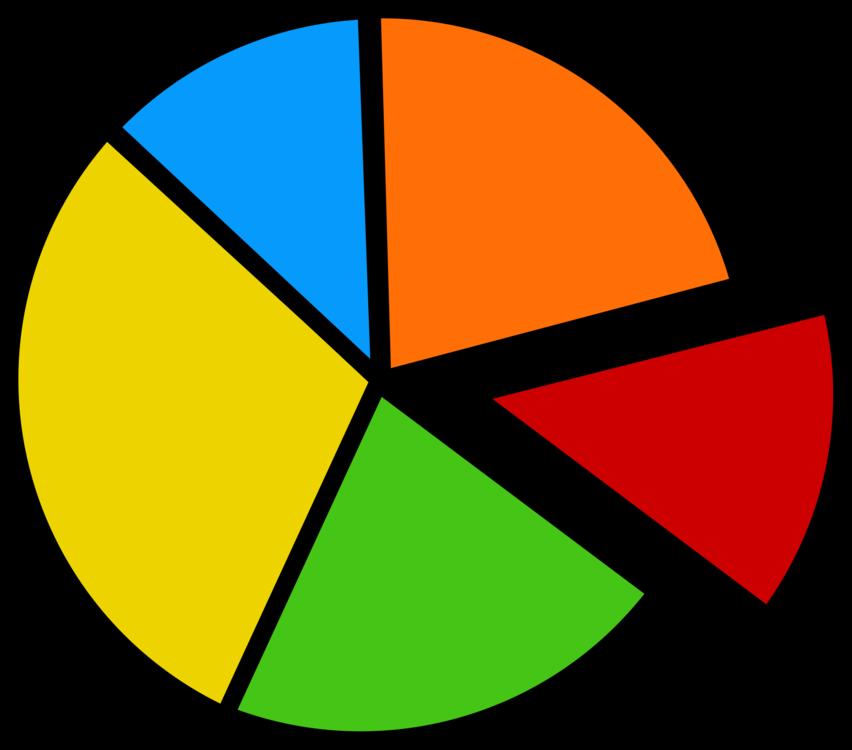 Pie Chart Bar Chart Line Chart Statistics Free Commercial Clipart