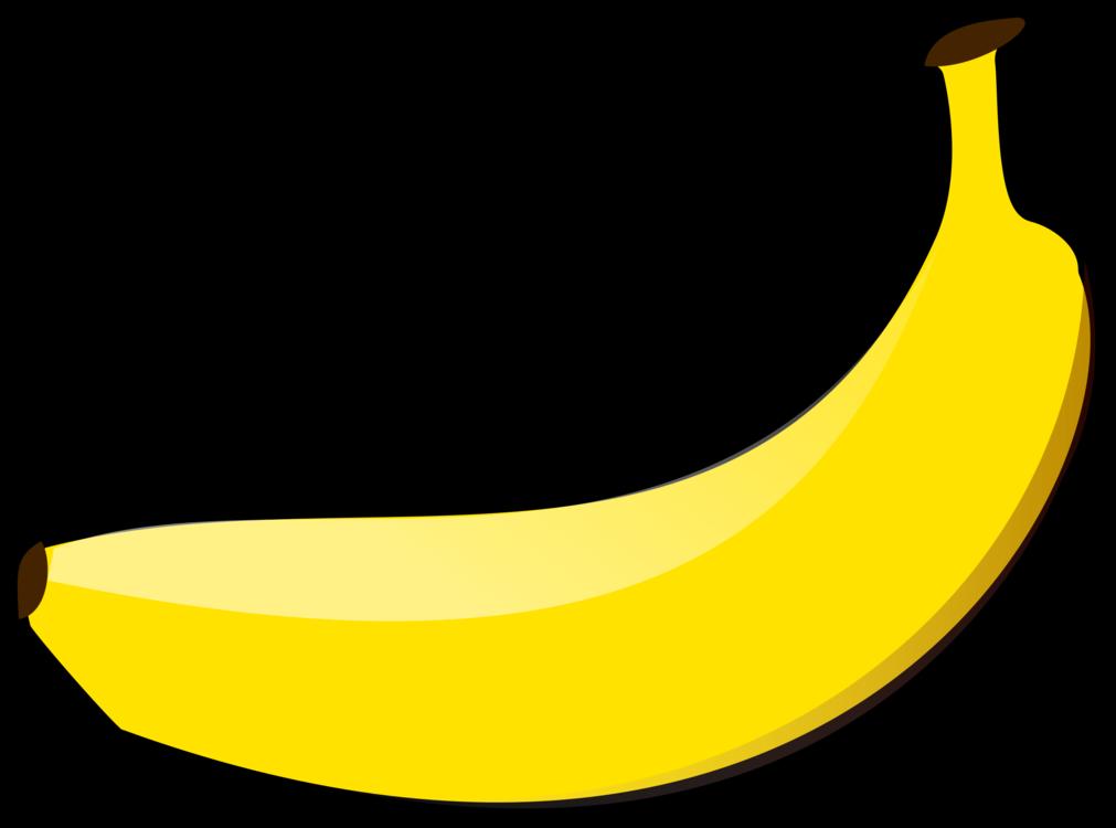 Banana split Banana bread Sundae Download