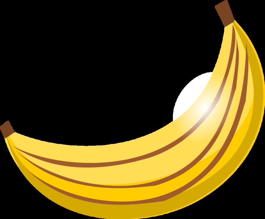 Plant,Food,Banana Family