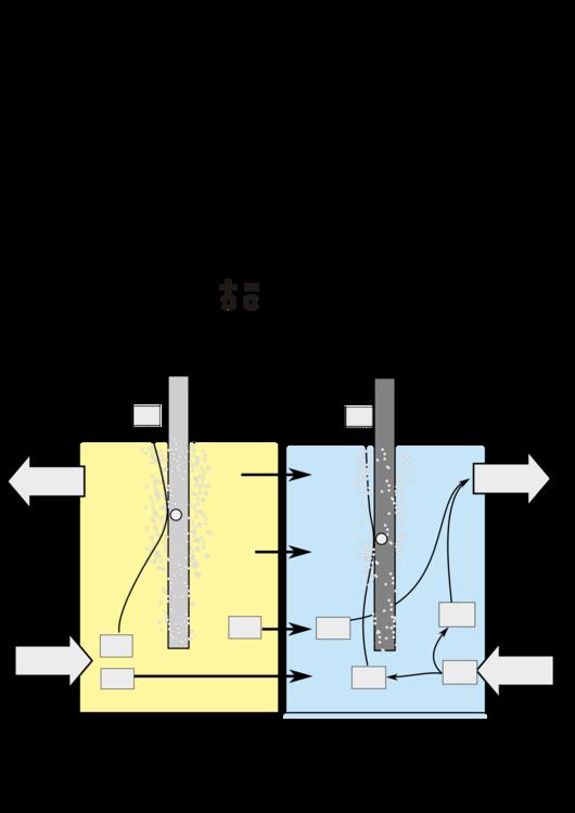 Chloralkali Process System Context Diagram Information Computer