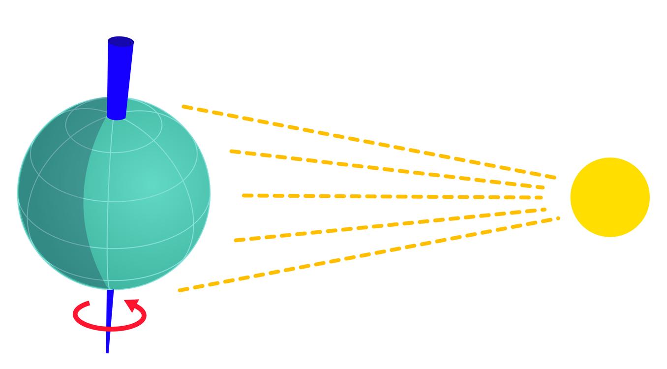 earth's rotation daytime diagram