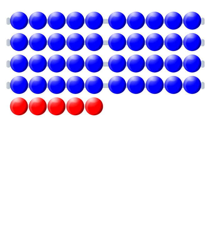 Blue,Magenta,Area