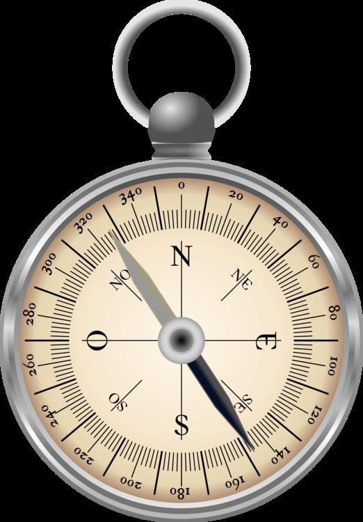 Measuring Instrument,Clock,North