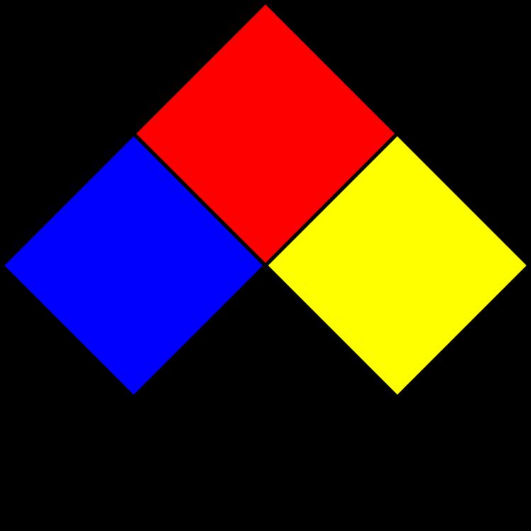 Square,Triangle,Symmetry