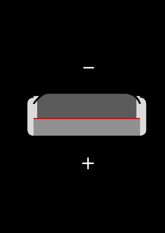 Angle,Area,Line
