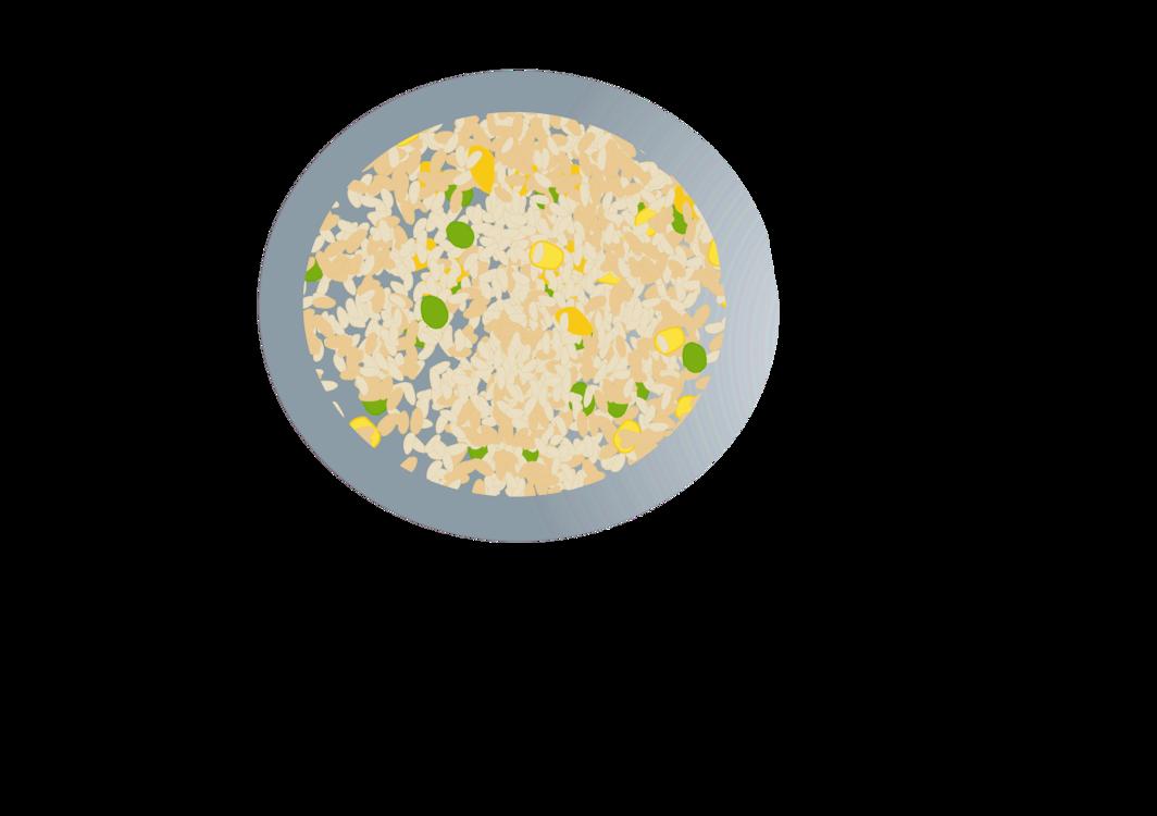 Cuisine,Commodity,Food