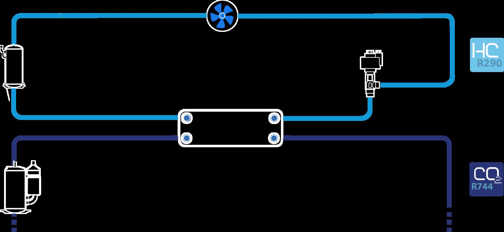 Brand Line Point Angle Diagram