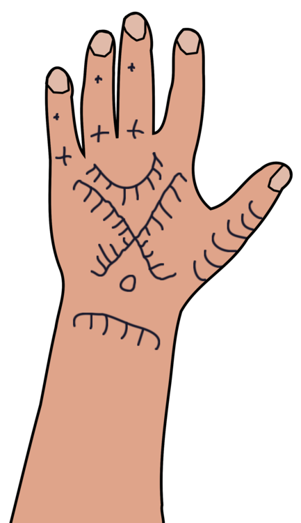 Thumb Hand model Abziehtattoo Skin