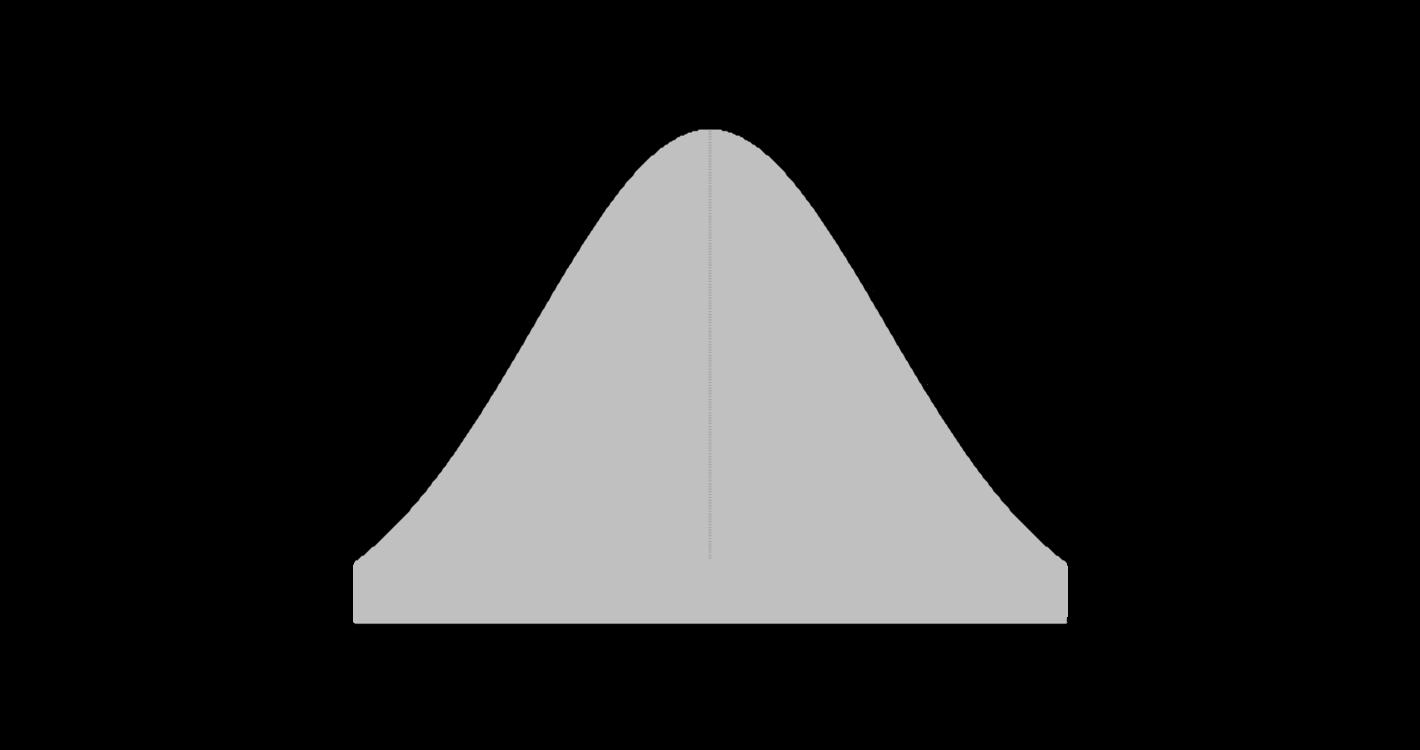 Triangle,Symmetry,Tree