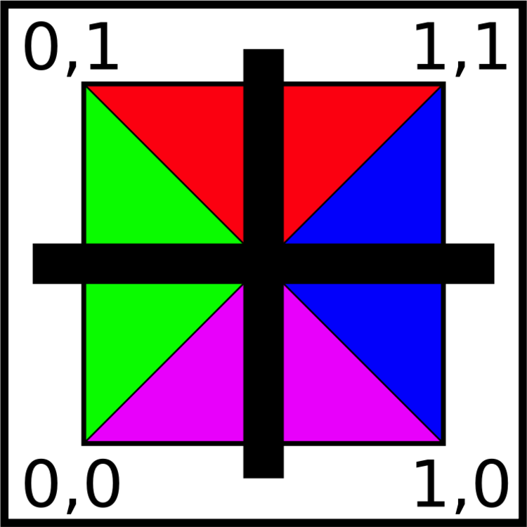 Square,Symmetry,Symbol